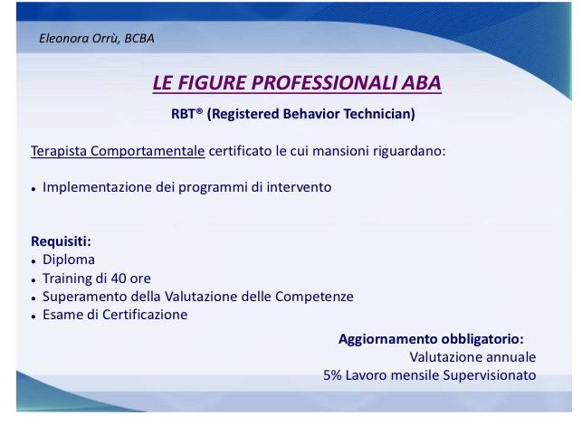 figureABA (1)
